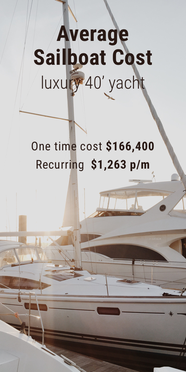 Pinterest image for Average Cost of Buying & Owning a Sailboat (With 4 Examples)