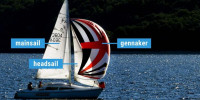 Cruising yacht with mainsail, headsail, and gennaker