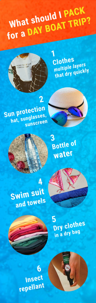 Pinterest image for Sailing Gear Essentials: the Ultimate Packing List (and PDF)