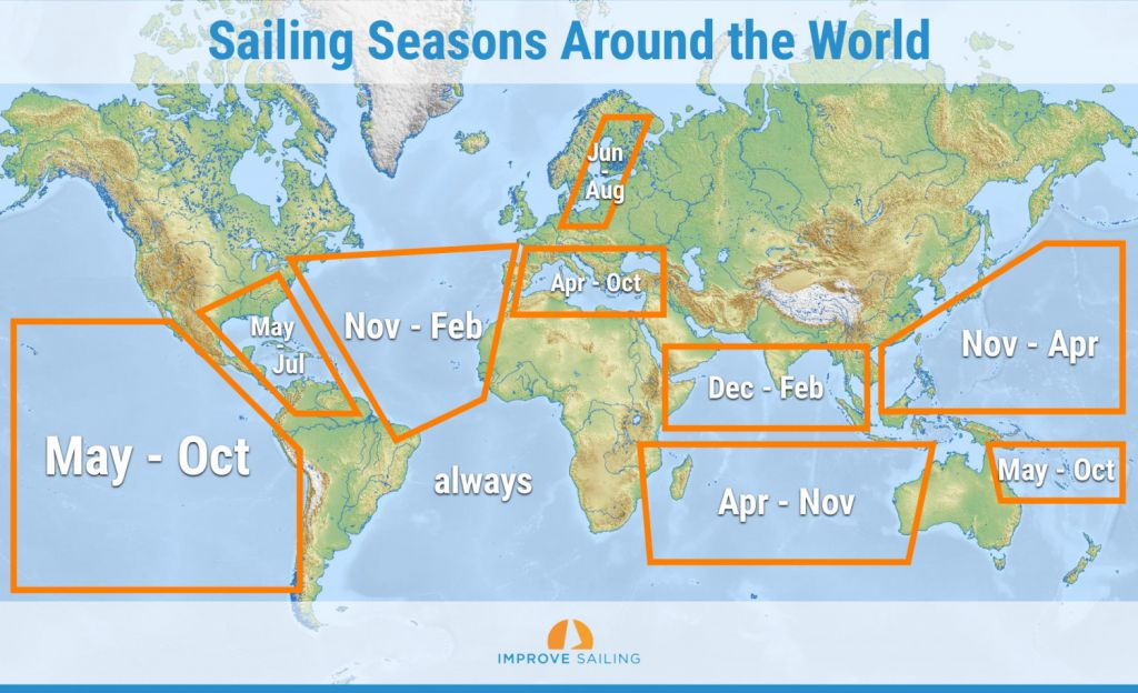 Map of the sailing seasons around the world