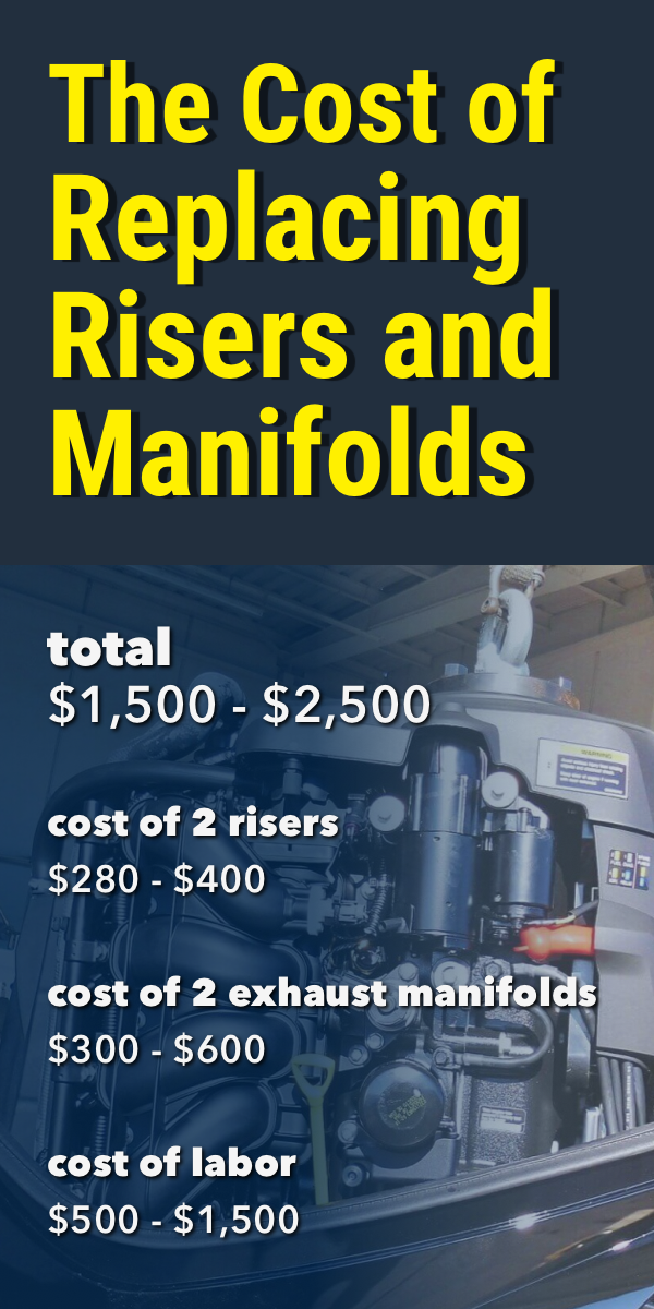 The Average Cost of Replacing Risers and Manifolds - ImproveSailing