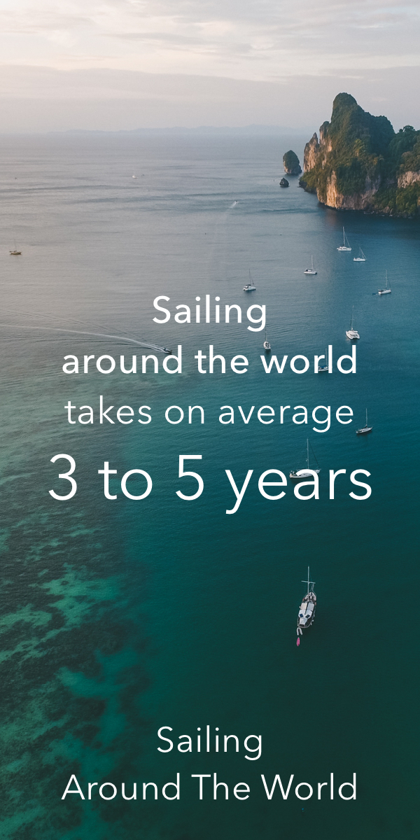 Pinterest image for How Long Does it Take to Sail Around the World?