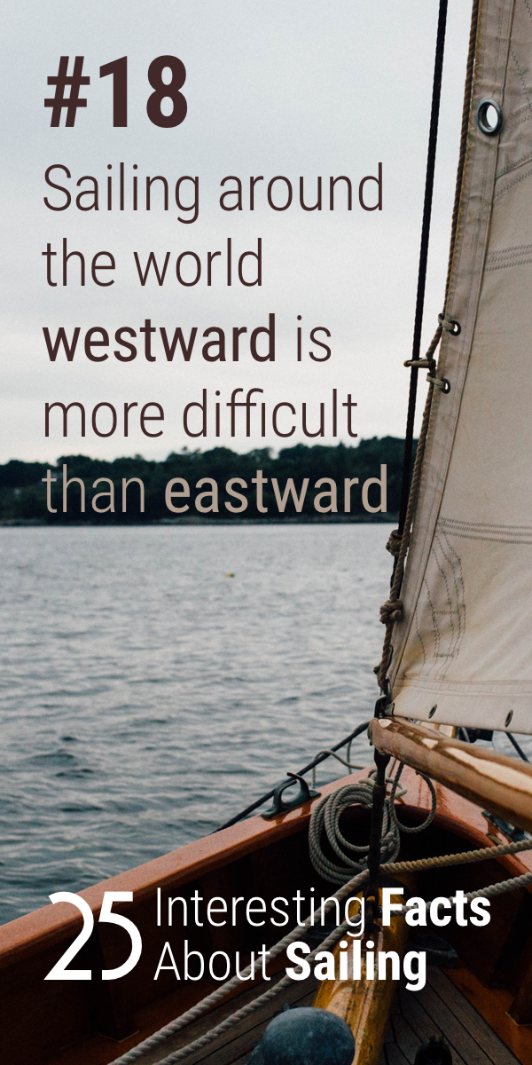 Pinterest image for 25 Interesting Facts About Sailing You Probably Don't Know